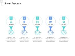 Managing Customer Experience Linear Process Topics PDF
