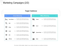 Managing Customer Experience Marketing Campaigns Events Infographics PDF
