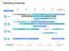 Managing Customer Experience Marketing Roadmap Clipart PDF