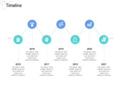Managing Customer Experience Timeline Template PDF