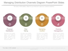 Managing Distribution Channels Diagram Powerpoint Slides