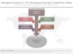 Managing Diversity In The Workplace Example Powerpoint Slides