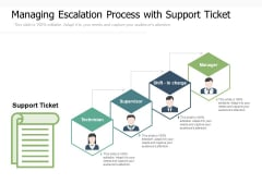 Managing Escalation Process With Support Ticket Ppt PowerPoint Presentation Gallery Example PDF