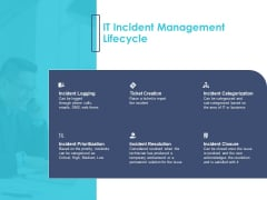 Managing ITIL Incidents Planning IT Incident Management Lifecycle Guidelines PDF