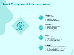 Managing IT Operating System Asset Management Decision Journey Ppt Slides Sample PDF