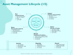 Managing IT Operating System Asset Management Lifecycle Plan Ppt Model Portrait PDF