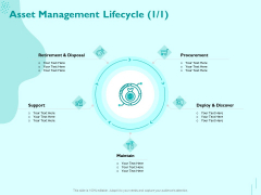 Managing IT Operating System Asset Management Lifecycle Ppt Professional Show PDF