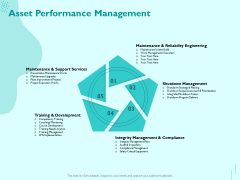 Managing IT Operating System Asset Performance Management Ppt Gallery Mockup PDF