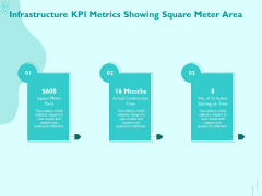 Managing IT Operating System Infrastructure KPI Metrics Showing Square Meter Area Infographics PDF