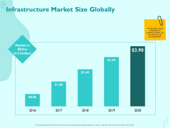 Managing IT Operating System Infrastructure Market Size Globally Elements PDF