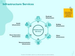 Managing IT Operating System Infrastructure Services Ppt Icon Styles PDF