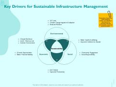 Managing IT Operating System Key Drivers For Sustainable Infrastructure Management Slides PDF