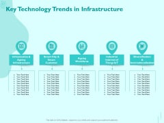 Managing IT Operating System Key Technology Trends In Infrastructure Rules PDF