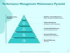 Managing IT Operating System Performance Management Maintenance Pyramid Brochure PDF