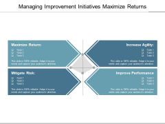 Managing Improvement Initiatives Maximize Returns Ppt PowerPoint Presentation Summary Graphics Download