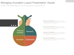 Managing Innovation Layout Presentation Visuals