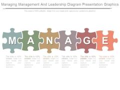 Managing Management And Leadership Diagram Presentation Graphics