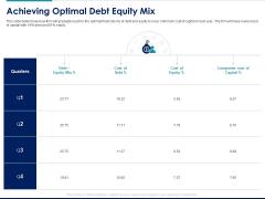 Managing Organization Finance Achieving Optimal Debt Equity Mix Ppt Professional Summary PDF