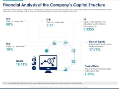 Managing Organization Finance Financial Analysis Of The Companys Capital Structure Ppt Icon Show PDF