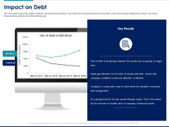 Managing Organization Finance Impact On Debt Ppt Gallery Diagrams PDF