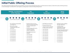 Managing Organization Finance Initial Public Offering Process Ppt Ideas Topics PDF