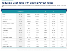 Managing Organization Finance Reducing Debt Ratio With Existing Payout Ratios Ppt Pictures Infographic Template PDF
