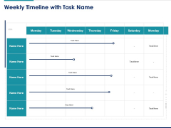 Managing Organization Finance Weekly Timeline With Task Name Ppt Visual Aids Inspiration PDF