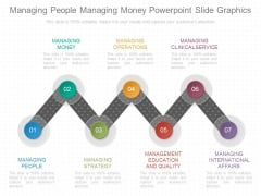 Managing People Managing Money Powerpoint Slide Graphics