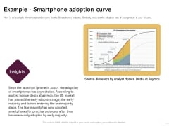 Managing Portfolio Growth Options Example Smartphone Adoption Curve Icons PDF