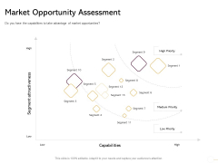 Managing Portfolio Growth Options Market Opportunity Assessment Ppt Outline Visual Aids PDF