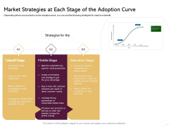 Managing Portfolio Growth Options Market Strategies At Each Stage Of The Adoption Curve Mockup PDF