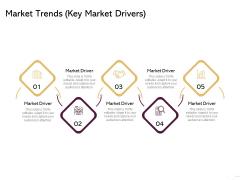 Managing Portfolio Growth Options Market Trends Key Market Drivers Inspiration PDF