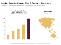 Managing Portfolio Growth Options Market Trends Market Size And Demand Forecasts Download PDF