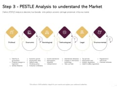 Managing Portfolio Growth Options Step 3 Pestle Analysis To Understand The Market Structure PDF
