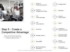 Managing Portfolio Growth Options Step 5 Create A Competitive Advantage Slides PDF