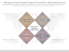 Managing Project Quality Diagram Powerpoint Slide Backgrounds