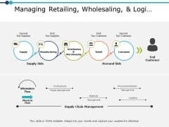 Managing Retailing Wholesaling And Logistic Ppt PowerPoint Presentation Infographics Portfolio