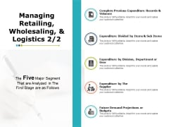 Managing Retailing Wholesaling And Logistics Business Ppt PowerPoint Presentation Model Background