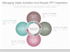 Managing Sales Activities And Results Ppt Inspiration