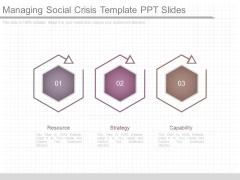 Managing Social Crisis Template Ppt Slides