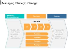 Managing Strategic Change Ppt PowerPoint Presentation Outline Picture Cpb
