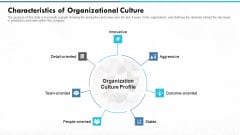Managing Strong Company Culture In Business Characteristics Of Organizational Culture Diagrams PDF