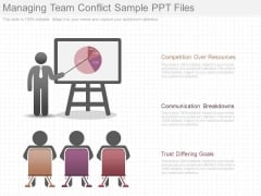 Managing Team Conflict Sample Ppt Files