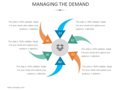 Managing The Demand Ppt PowerPoint Presentation Portfolio File Formats