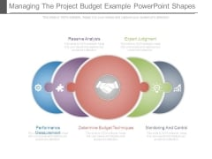 Managing The Project Budget Example Powerpoint Shapes