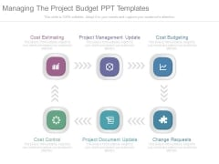 Managing The Project Budget Ppt Templates