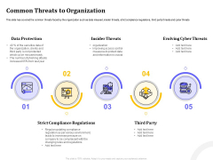 Managing Work Relations In Business Common Threats To Organization Ppt Styles Graphics Example PDF