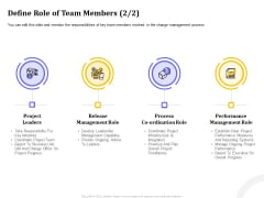Managing Work Relations In Business Define Role Of Team Members Process Ppt Inspiration Portfolio PDF