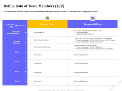 Managing Work Relations In Business Define Role Of Team Members Responsibilities Ppt Ideas PDF