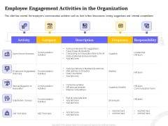 Managing Work Relations In Business Employee Engagement Activities In The Organization Ppt File Ideas PDF